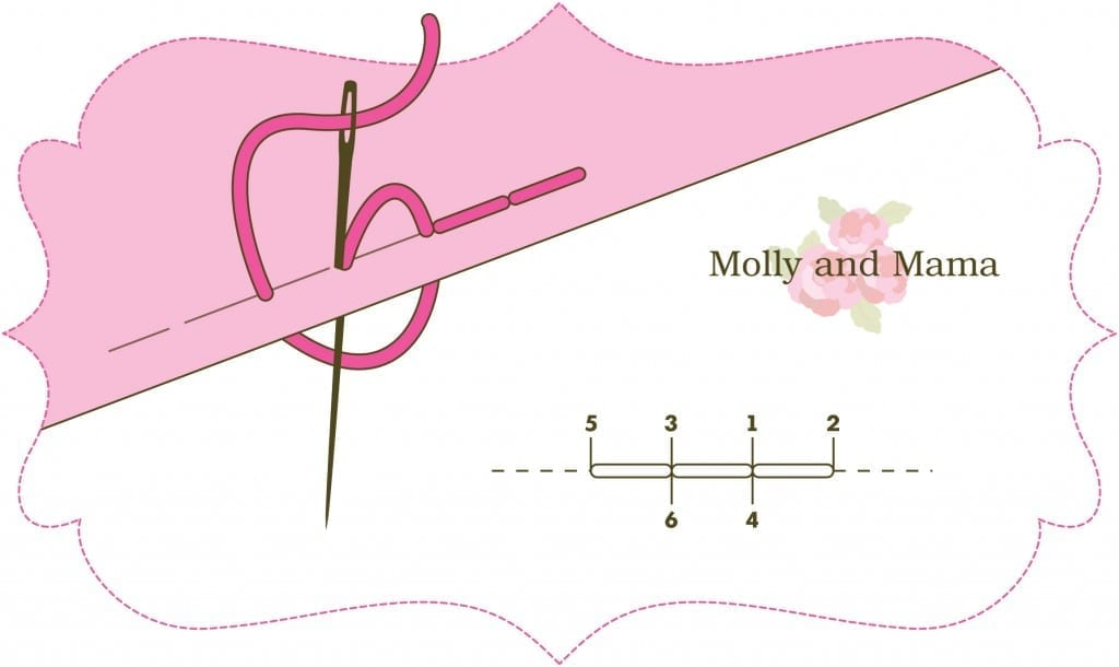 How to do back stitch by Molly and Mama